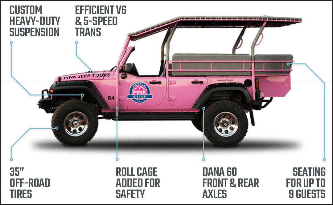 Jeep Mini